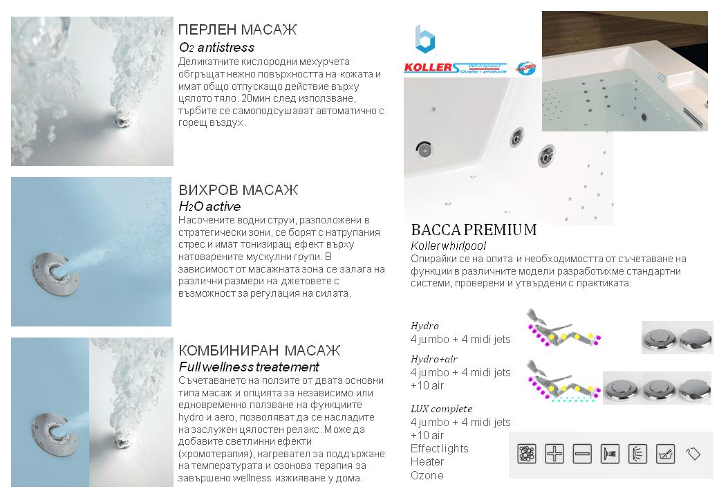Хидромасажна вана Lora 160×70, 170×75