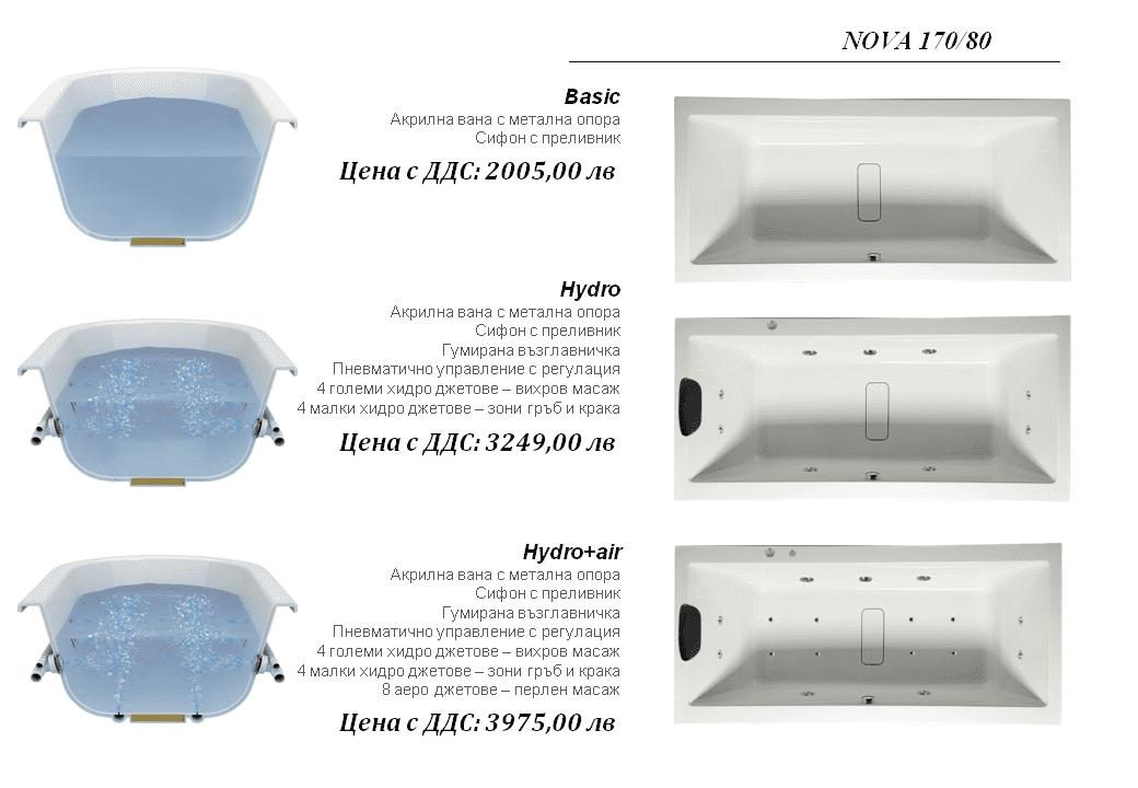 Nova 170×80, 180×80