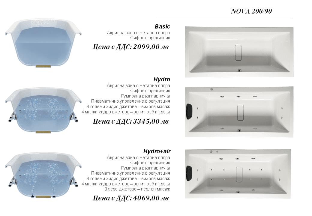 Nova 190×90, 200×90