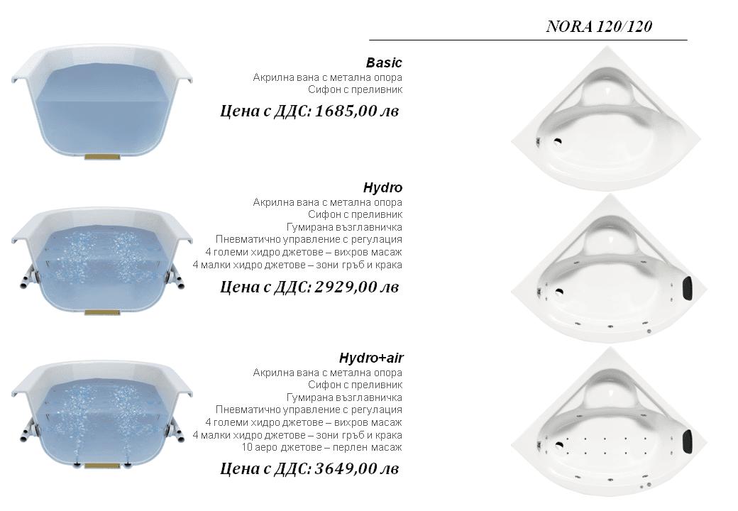 Nora 120×120