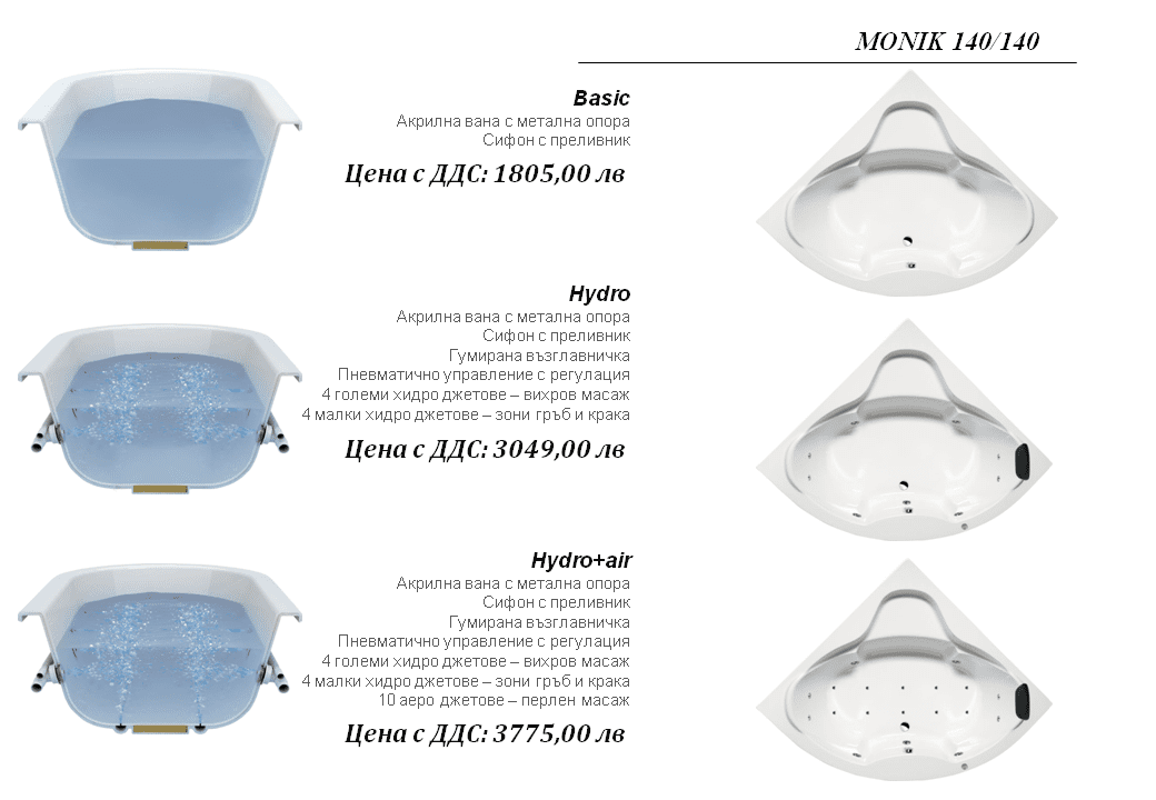 Monik 140×140, 150×150