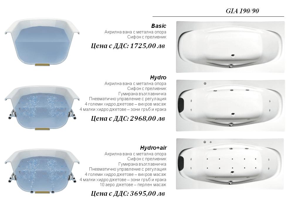 Gia 190×90